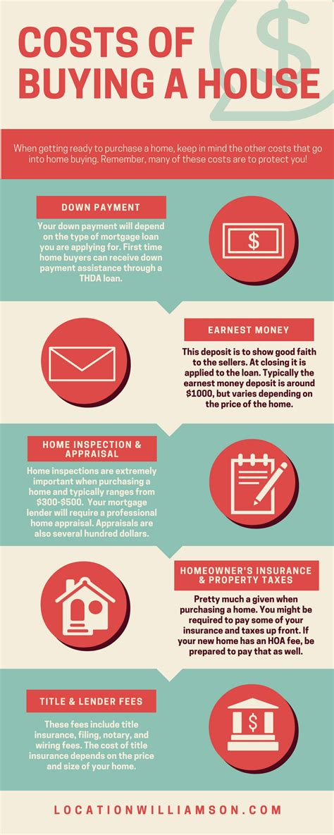 expenses of buying a house how much money do i need to buy a home infographic