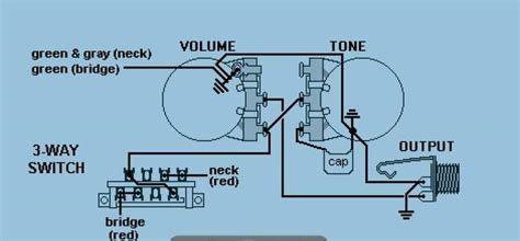 dimarzio area t wiring diagram 30 wiring diagram images