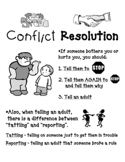 parenting a troubled manage conflict and deal with emotions using acceptance and commitment therapy books conflict resolution poster conflict resolution social