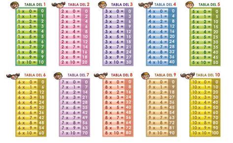 tablas de multiplicar del 1 al 10 matematicas juego im 225 genes de tablas de multiplicar para ni 241 os para