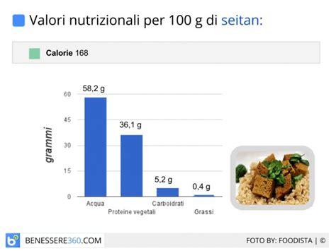 alimenti calorie per 100 grammi seitan valori nutrizionali calorie propriet 224
