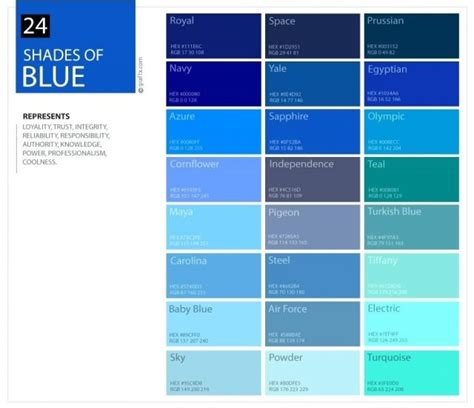 sas pattern color codes blue color code baby shades of pattern chart light schemes