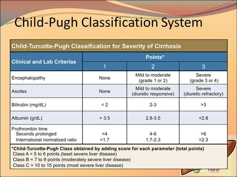 child pug todd m oravitz md associate professor department of anesthesiology ppt