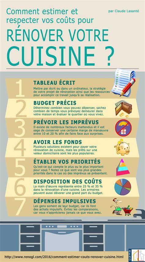 Comment Calculer Le Prix De Sa Maison 3533 by Comment Calculer Le Prix De Sa Maison Construire Sa
