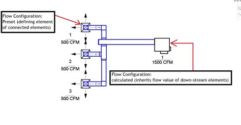 vav system schematic get free image about wiring diagram