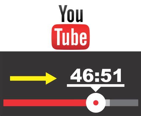 layoutit youtube youtube molinasoft