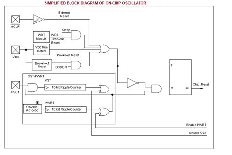 capacitor selection for oscillator capacitor selection for oscillator 28 images oscillator capacitor selection 28 images s