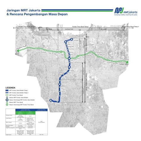 design phase indonesia jokowi tells ahok to speed up mrt phase ii construction
