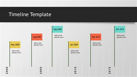 how to use a template in powerpoint timeline template slidesbase