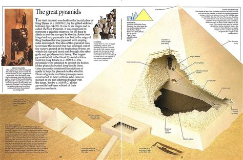 Pyramid Interior by Tours The Pyramids Of Giza The Secrets Of Khufu