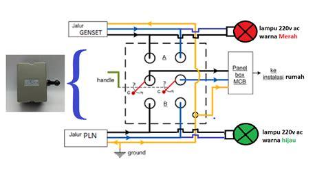 Saklar Genset Otomatis memasang lu panel indikator genset pasang kabel