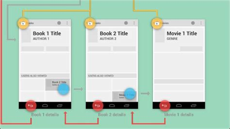 android ios restful application design pattern stack android design dropping ios patterns