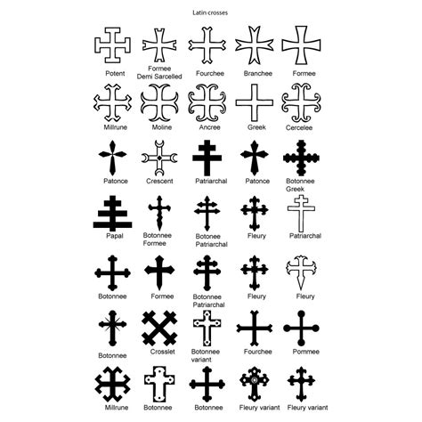 cross symbol tattoos crosses pictures pics images and photos for