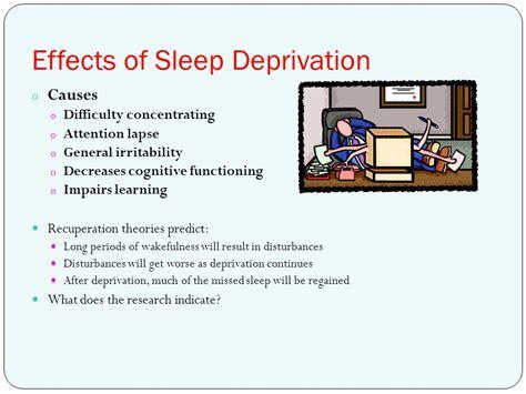 sleep paralysis research paper sleep paralysis research paper the sleep paralysis