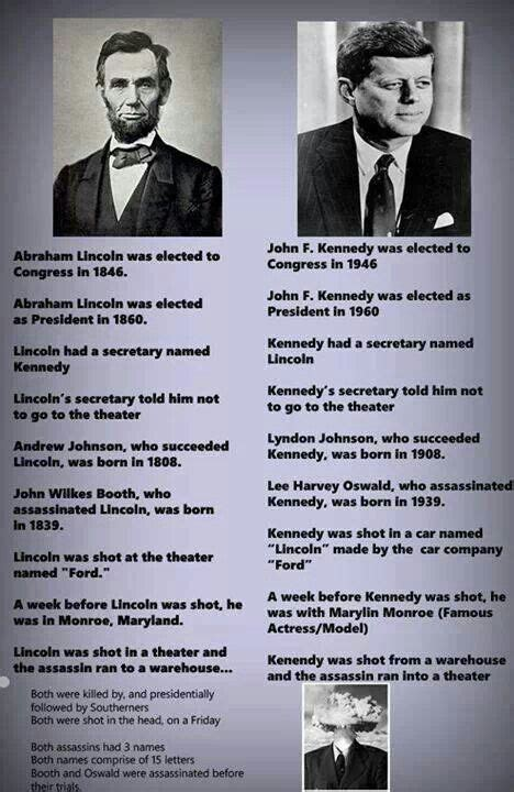lincoln kennedy coincidences abraham lincoln and f kennedy chasing lincoln