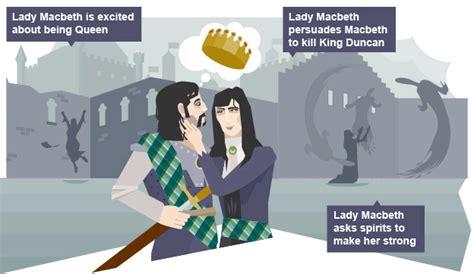 themes in macbeth bbc lady macbeth persuading macbeth to kill king duncan her