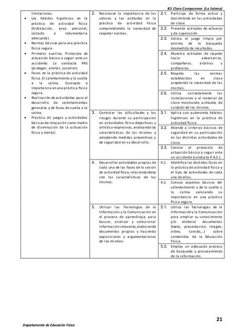 programaciones lomce educacion fisica programaci 243 n did 225 ctica de educaci 243 n f 237 sica lomce 2015 16