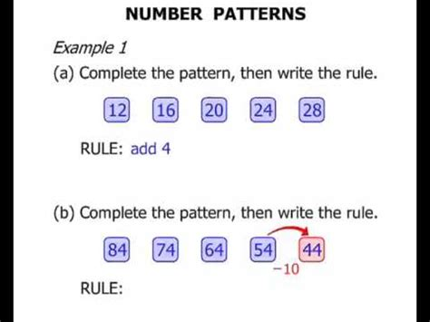 recursive pattern exles grade 6 3rd grade number patterns youtube