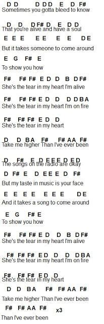 tattooed heart flute chords the judge sheet music by twenty one pilots sheet music
