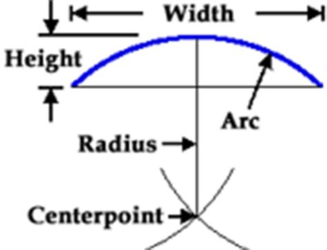 calculator arc calculator for radius of an arc