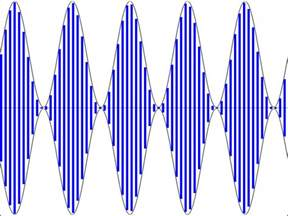 Radio Microwave Waves Science Class Album 1 Invisible Light