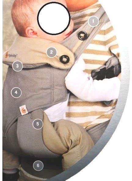 Ergo Baby 360 Gendongan Bayi Gendongan Ergo Baby gendongan bayi ergobaby 360 carrier 4 position