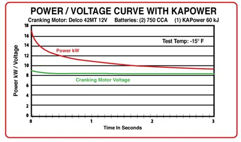 supercapacitor definition asymmetric capacitor definition 28 images hybrid battery capacitor power sources 28 images