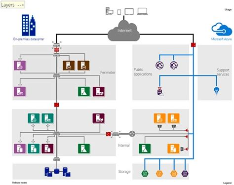 data center visio datacenter extension reference architecture diagram