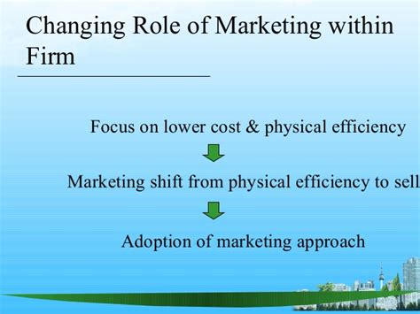 Mba Ppt On Advertising by Marketing Management Mba Ppt