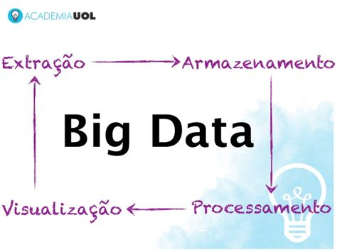 tutorialspoint big data pdf the good the bad and the big data