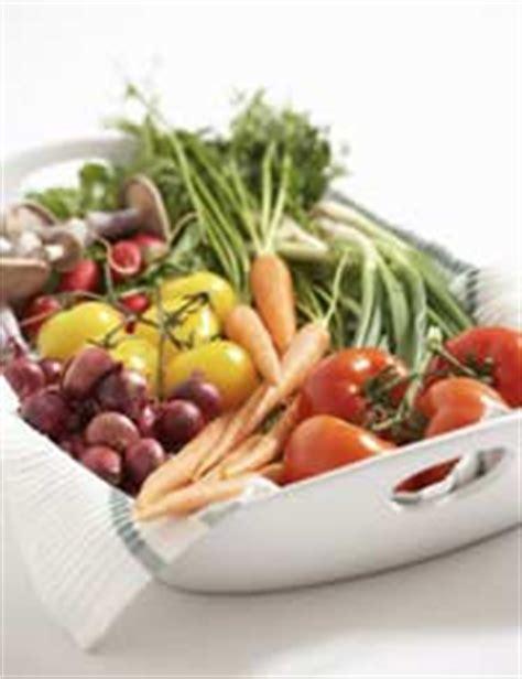 Detox Friendly Foods by Detox Friendly Foods
