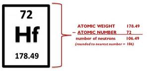 How To Find Neutrons Protons And Electrons 1 2 Periodic Table Intro