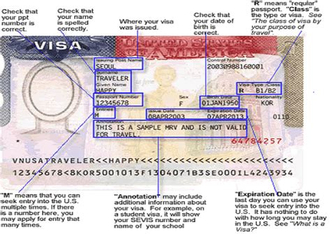 Visa Number Letter Consultants Club Knowledge About Visa