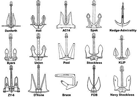 boat anchor styles anchor wikipedia