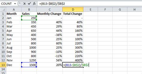 formula for percent change in excel gantt chart