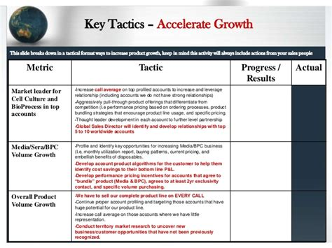 tactical sales plan template exle global sciences commercial strategy plan