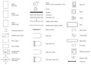 floor plan symbols chart plumbing and piping plans solution conceptdraw com