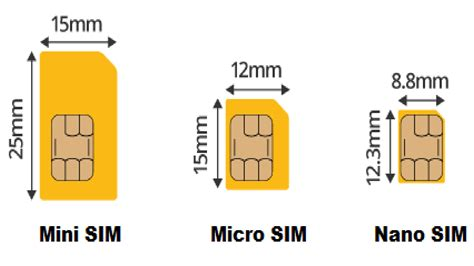 Nano Sim Card Template For Samsung Galaxy On 5 by All Phones Sim Card Sizes Non Stop Engineering