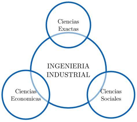 que es layout en ingenieria industrial ingenieria industrial ruben apaza