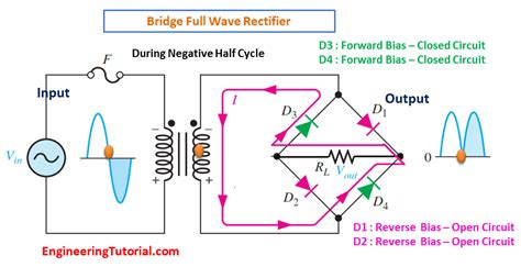diode bridge tutorial diode bridge animation 28 images wave bridge rectifier operation engineering tutorial pics