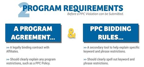 Requirements For Md Mba Program by How To Submit A Ppc