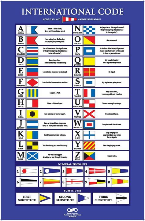 Find International 25 Best Ideas About Nautical Flag Alphabet On