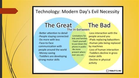 Affect Of Modern Technology On Training Technology | the effects of technology only time will tell success