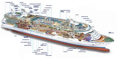 Cabin Floorplan by Cubierta Deck Seis Del Barco Freedom Of The Seas Royal