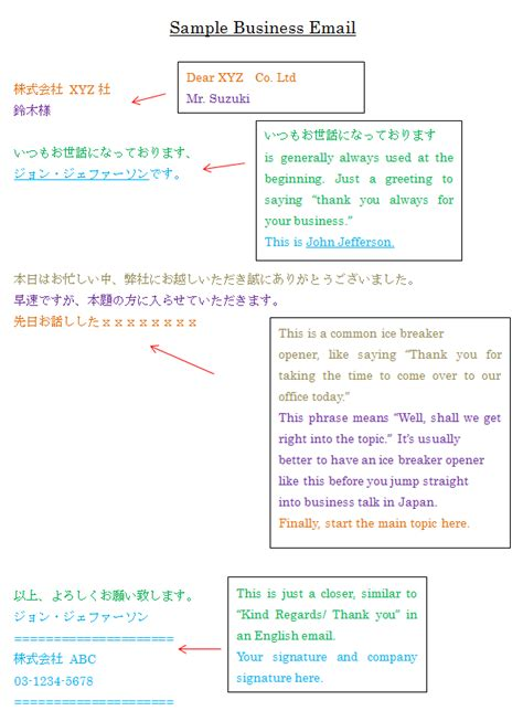Business Letter Format In Japanese Email Sles Templates Learn Formal Japanese