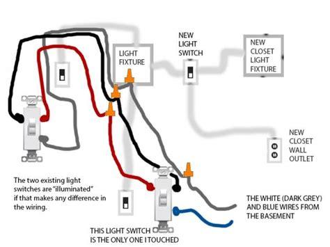 wwwasirunningshoescom wiring diagram