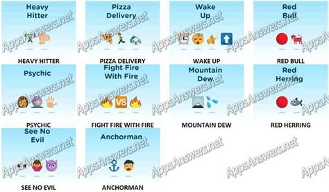 imagenes de guess the emoji level 1 emoji the guess level 5 answers apps answers net