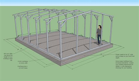 Shed Footings Depth by Pouring A Slab Foundation For A Carport Or Garage