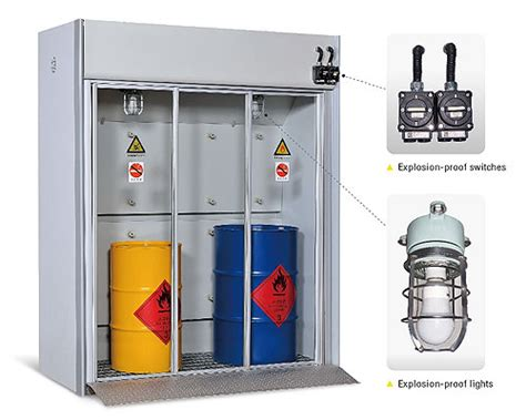 Explosion Proof Storage Cabinet by Combustible Liquid Storage Cabinet Flammable Safety
