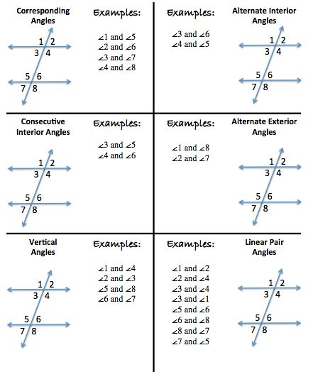 angles between parallel lines worksheet angles with parallel lines a plus topper